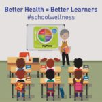 School Wellness Poster